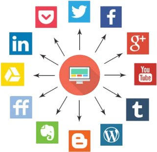 content syndication network graphic