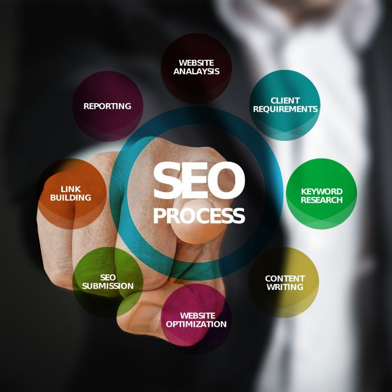 National SEO Services